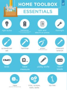 Home Toolbox Essentials – Be Prepared for Any Repair Infographic
